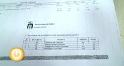 Manuel Sosa considera inadmisible el despido de cinco trabajadores municipales