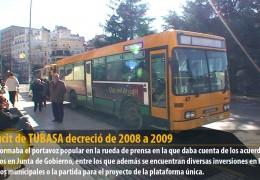 El déficit de TUBASA decreció de 2008 a 2009